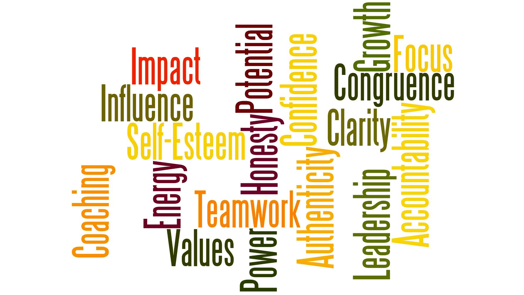 Leadership Wordle - Cara Power Coaching